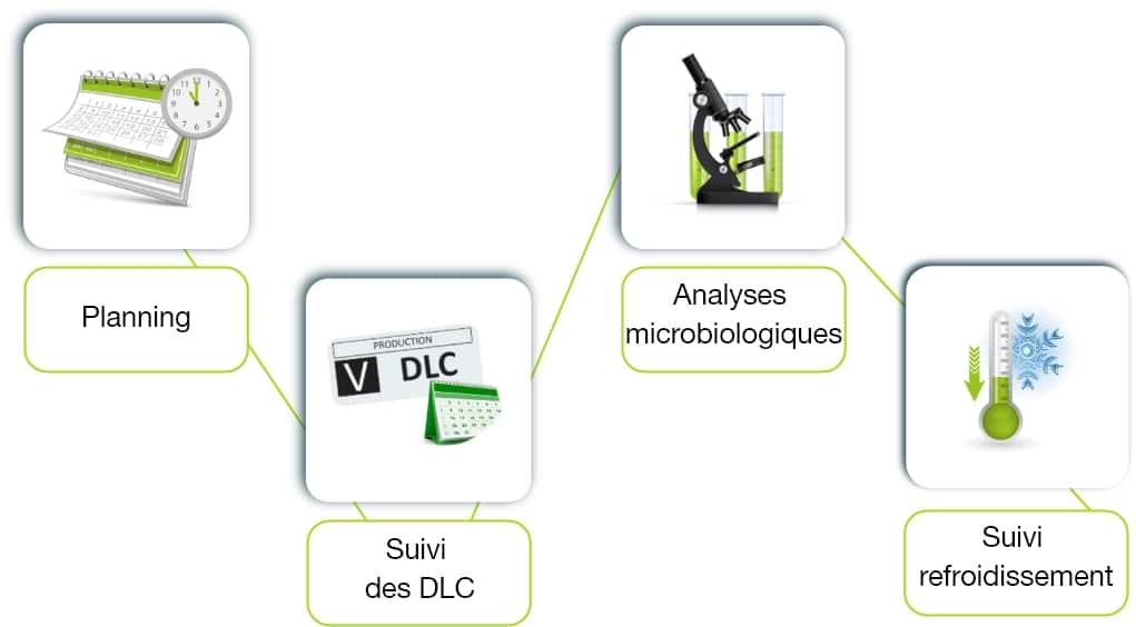 modules-GMS2