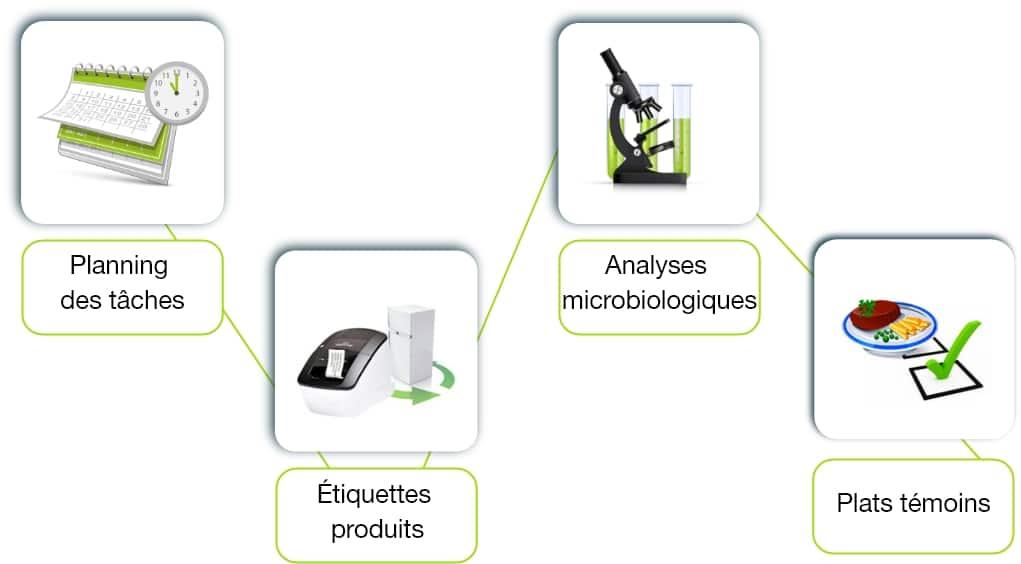 modules-collectivites2